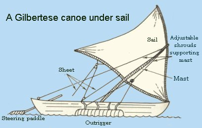 Kiribati canoe, courtesy of janeresture.com